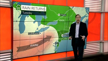 Summertime weather has overspread the Midwest and East