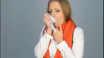 What Happens to Your Body When You Get the Flu