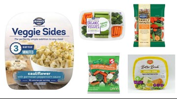 Vegetables sold at Schnucks, Dierbergs, Walmart, Trader Joe's, others recalled for possible Listeria contamination