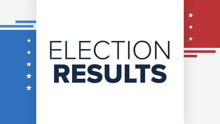 St. Louis area municipal election results