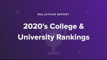 2020's best college and university ranking: WalletHub report
