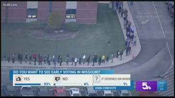 Long lines leads to early voting questions