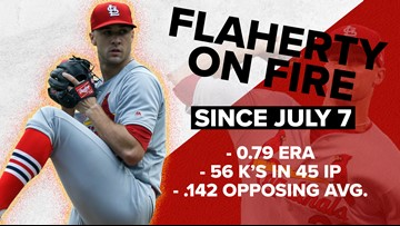 Jack Flaherty is in pure domination mode