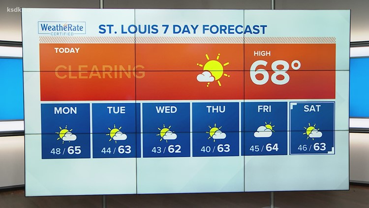 St. Louis forecast: As rain leaves, a steady stream of 60s