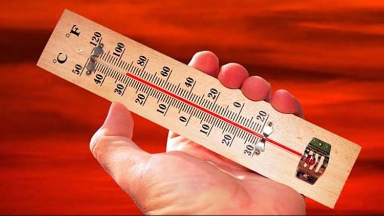Dangerous heat continues through Sunday