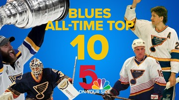 5 On Your Side countdown: Ranking the top 10 players in St. Louis Blues history