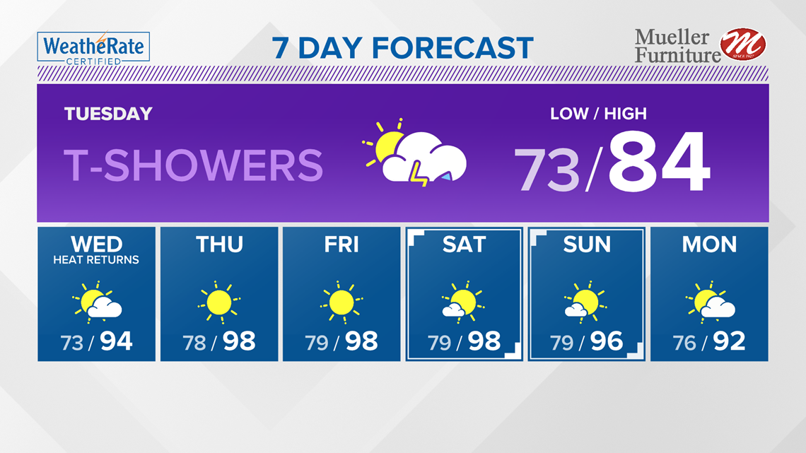 Latest 5 On Your Side Forecast