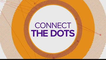 Connect the Dots: How to cure the common cold