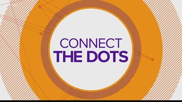 Connect the Dots: Using gift cards