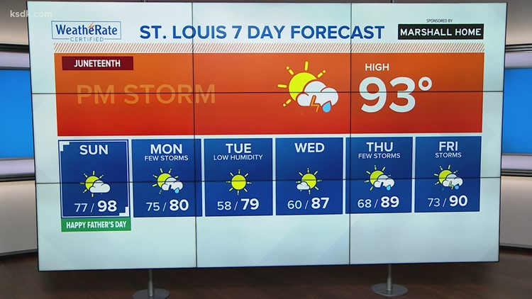 Forecast: Scattered storms popping up, with a high of 93
