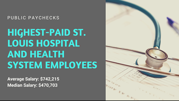 Meet the highest-paid St. Louis hospital and health system employees