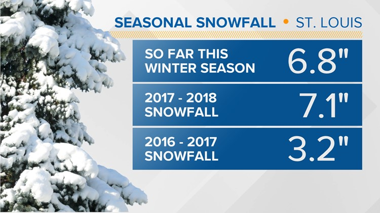 SC SEASONAL SNOWFALL_1544053241895.png.jpg