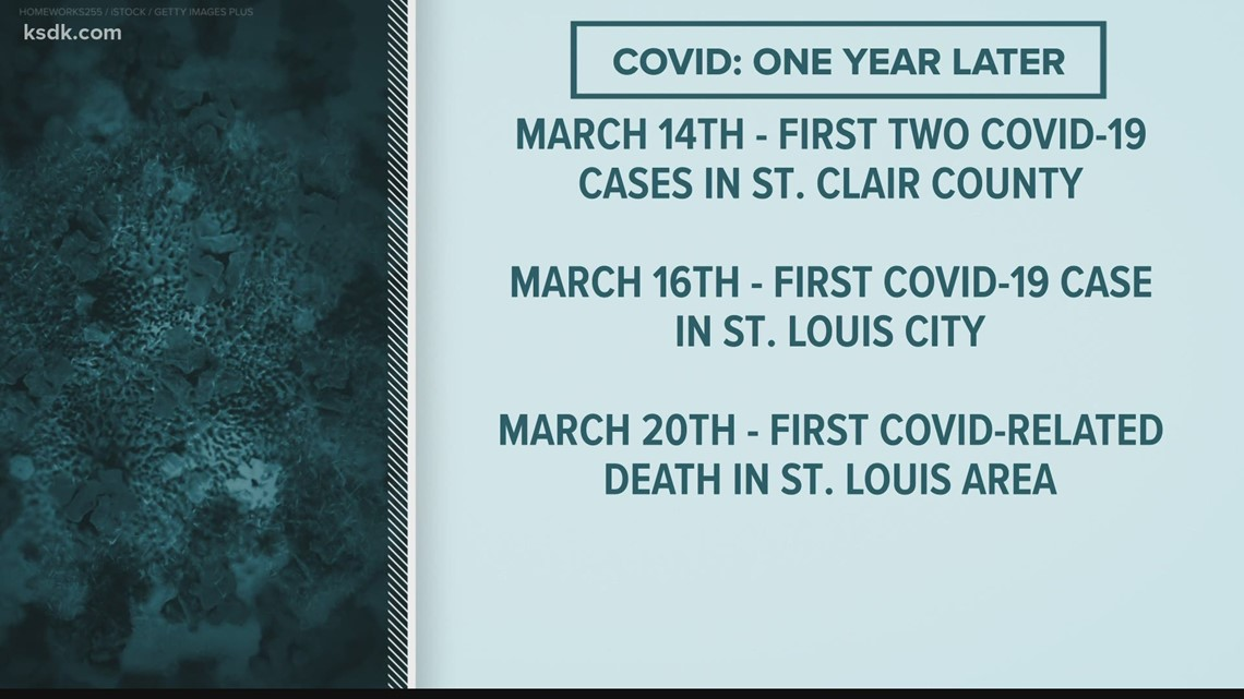 COVID-19 in St. Louis: 1 year later