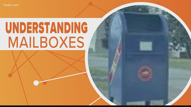Connect the Dots: Why are post office collection boxes being removed?