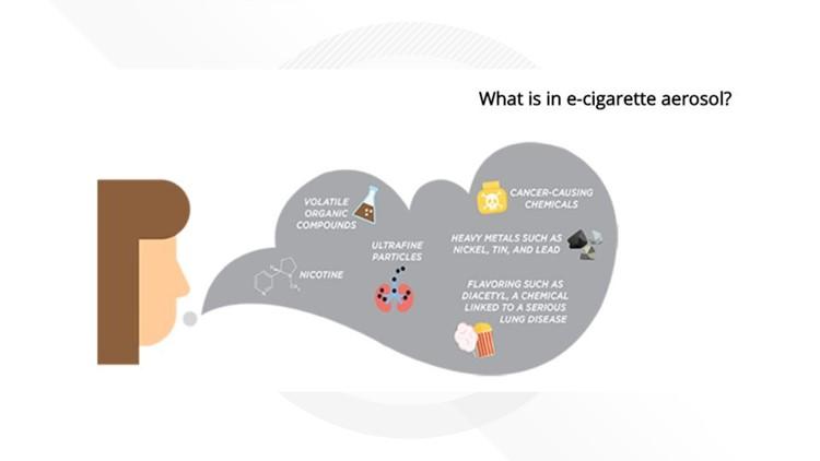 What's in e-cigarette aerosol?