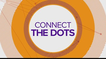 Connect the Dots: Gross domestic product