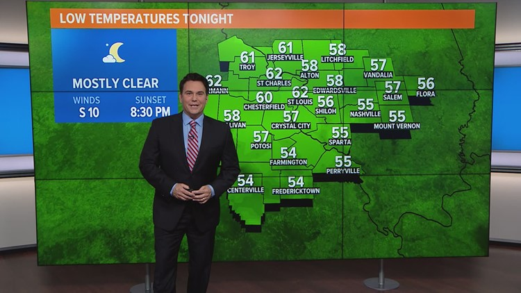 Low humidity level for June