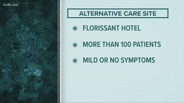 Florissant hotel being transformed into 'alternate care site' for St. Louis area hospitals