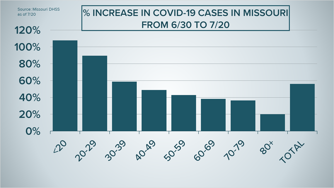 Coronavirus Breaking Down The Numbers On Going Back To
