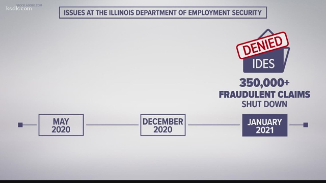 Amid rampant fraud, Illinois asks victims to pay back unemployment benefits they never got