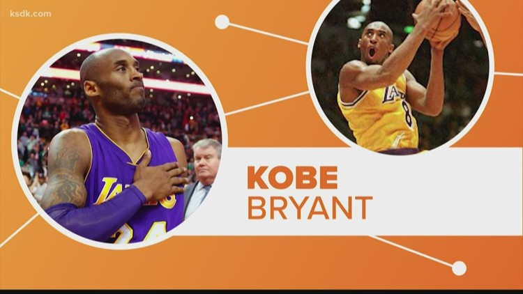 Connect the dots: What made Kobe Bryant a legend