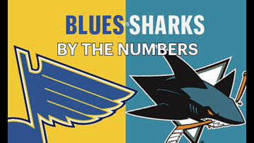 Even strength: Inside the numbers on how the Blues and Sharks stack up financially