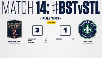 STLFC falls 3-1 away to Bethlehem Steel FC