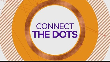 Connect the Dots: Germs in your home