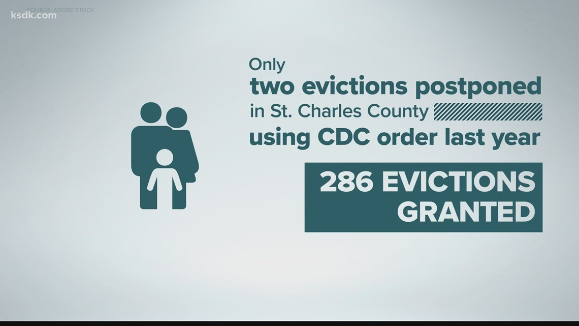 Judge grants eviction against St. Peters woman too sick from COVID-19 to be allowed in courthouse