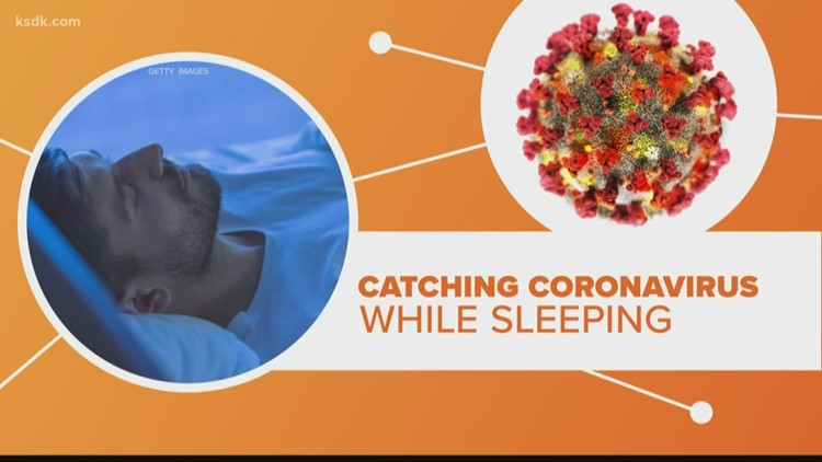 Connect the Dots: Why you're most vulnerable to catching coronavirus during sleep