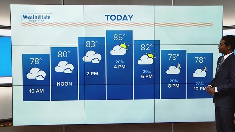 Saturday Morning Web Weather Forecast 9/21/19