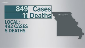 Number of COVID-19 cases and deaths in MO and IL as of 10 P.M. March 28