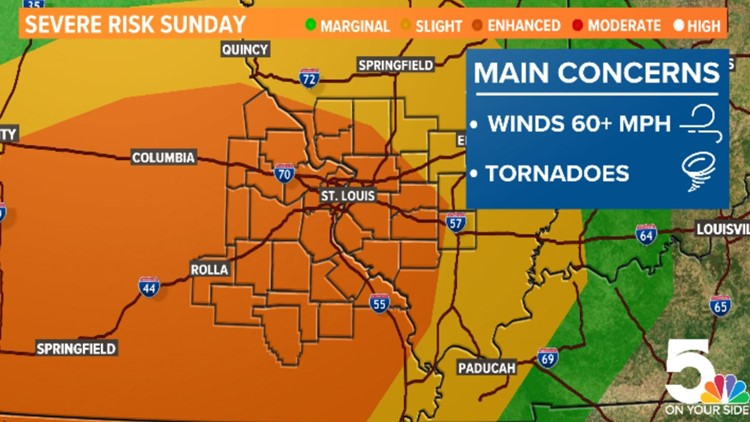 Damaging winds, large hail, tornadoes possible Sunday: Here's the timeline of storms in the St. Louis area