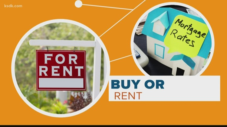 Connect the Dots: Buying vs. renting