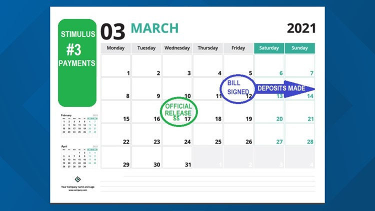 Your stimulus is 'pending'. Why you'll have to wait until March 17 for it to clear