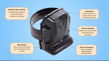 Company is selling ankle monitors to parents with problem teens
